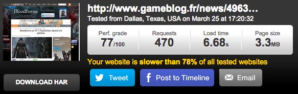 gameblog pingdom 1